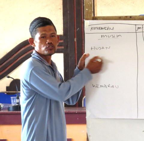 Abdul Ghofur2